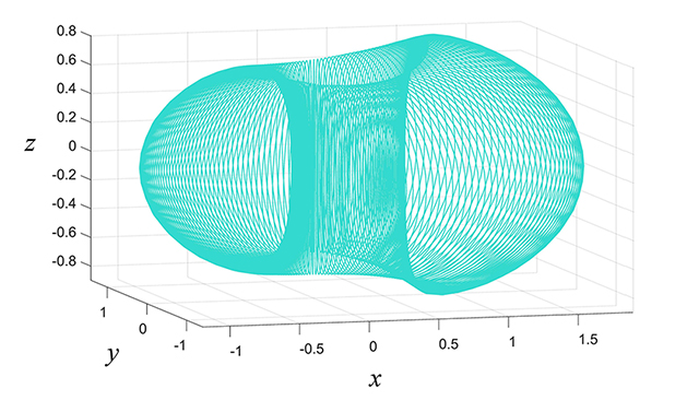 Example of 3D magnetic surface. Here x = r/R cosφ, y = r/R sinφ, z = z/R.